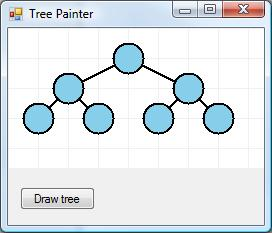 An example binary tree