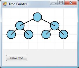 An binary tree drawn badly