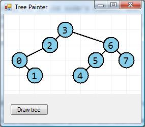 An unbalanced binary tree
